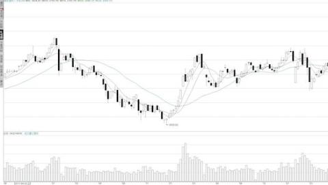 分析师观点|资金是股市稳定的中流砥柱