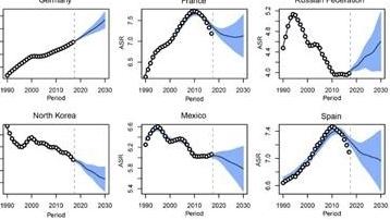 复旦大学研究团队构建1990-2030年肝癌发病预测模型