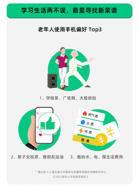 2021老年人手机使用报告02.jpg