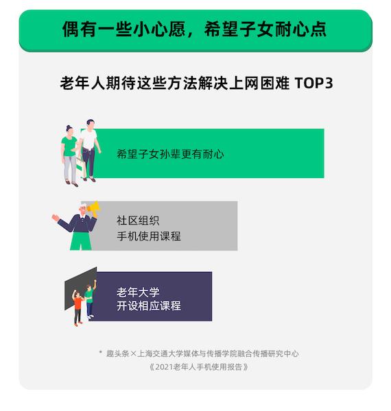 2021老年人手机使用报告04.jpg