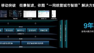 """能测大客流也能检出小裂缝 上海AI企业发布""""城市智眼""""推动""""一网统管""""建设"""