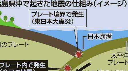 日本地震调查委员会:未来一周还得担心可能发生的余震和海啸