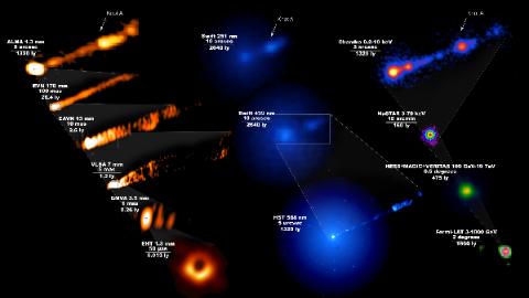 """上海""""天马""""亲历!宇宙最强""""甜甜圈""""是这样制成的!全球射电望远镜联盟公布黑洞同步观测数据"""