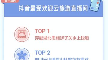 """""""五一""""期间1.12亿人在抖音直播间云游中国"""