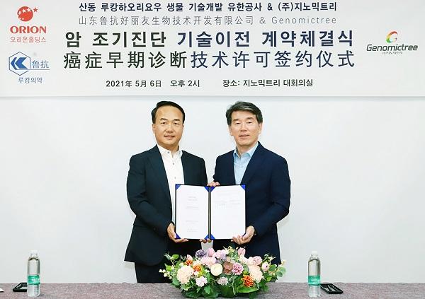 中国结直肠癌体外诊断试剂市场传来好消息:鲁抗好丽友生物与Genomictree正式签署技术许可协议