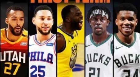NBA公布赛季最佳防守阵容 戈贝尔和西蒙斯全票进一阵
