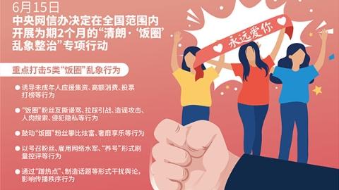 """新民快评丨治""""饭圈""""乱象,护清朗网络"""