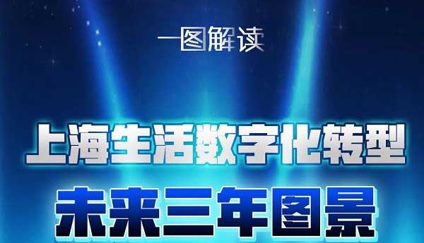 上海发布生活数字化转型三年行动方案   三年内新建电动汽车充电桩超过5万个