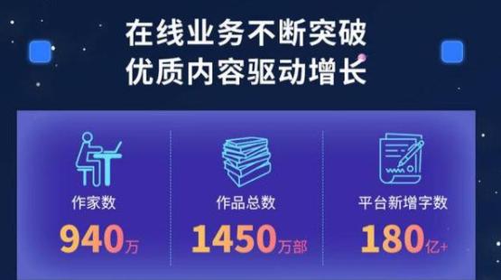 2021上半年,阅文940万网络作家更了180亿字,你看了几部?